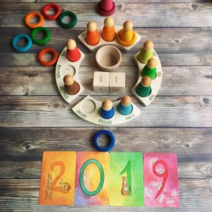 My New Year's Resolutions for a Fearless 2019